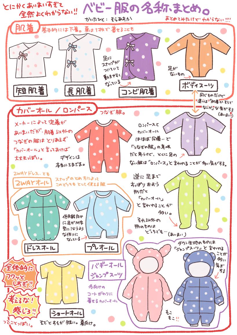 ベビー服の名称まとめ.jpg